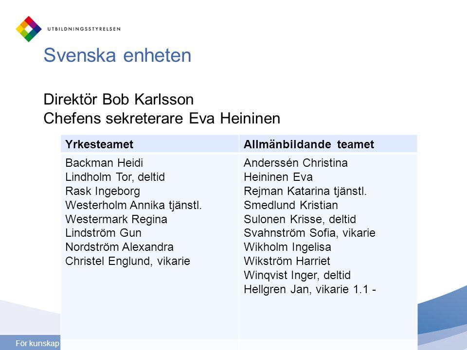 För kunskap och bildning Svenska enheten Direktör Bob Karlsson Chefens sekreterare Eva Heininen YrkesteametAllmänbildande teamet Backman Heidi Lindholm Tor, deltid Rask Ingeborg Westerholm Annika tjänstl.