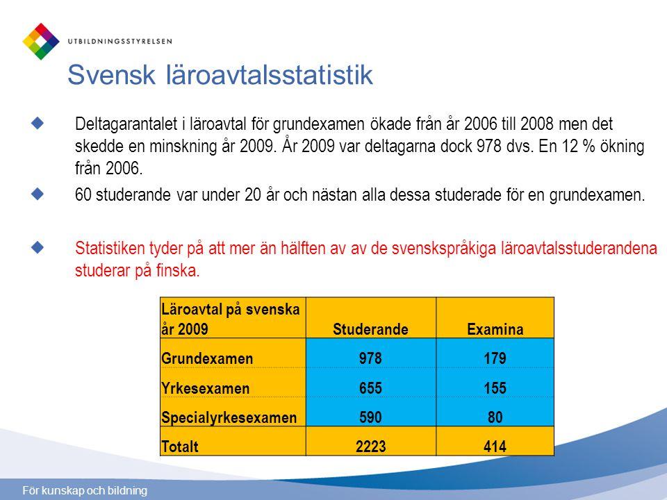 För kunskap och bildning Svensk läroavtalsstatistik Deltagarantalet i läroavtal för grundexamen ökade från år 2006 till 2008 men det skedde en minskning år 2009.