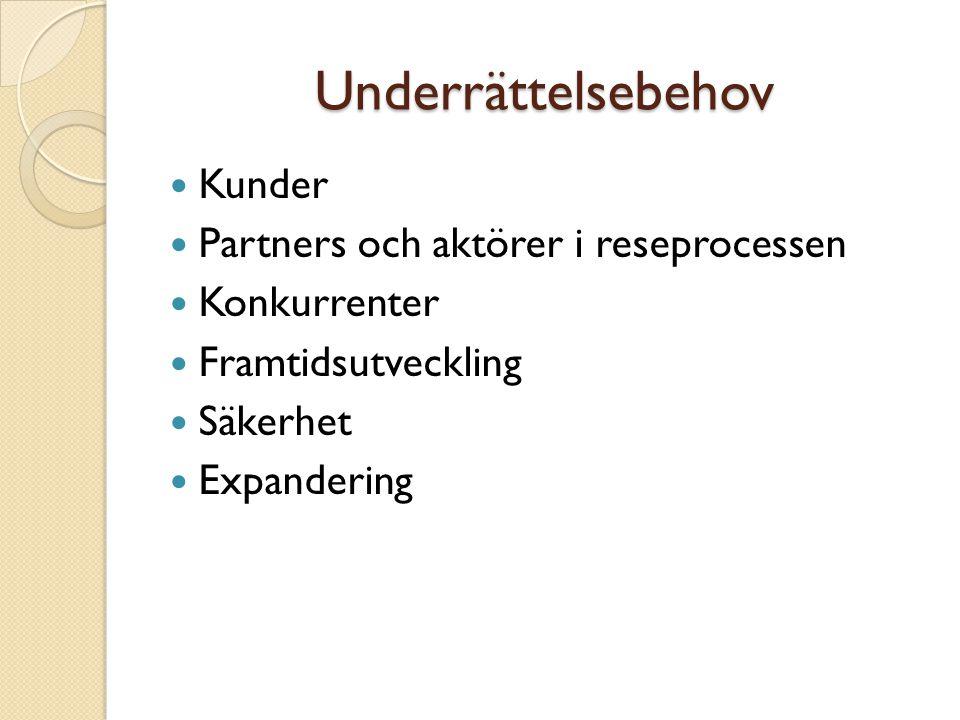 Underrättelsebehov Kunder Partners och aktörer i reseprocessen Konkurrenter Framtidsutveckling Säkerhet Expandering