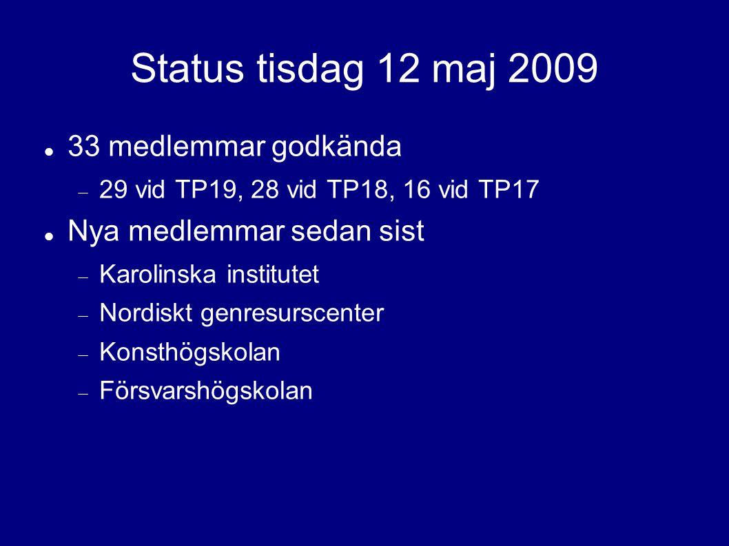 Status tisdag 12 maj 2009 33 medlemmar godkända  29 vid TP19, 28 vid TP18, 16 vid TP17 Nya medlemmar sedan sist  Karolinska institutet  Nordiskt genresurscenter  Konsthögskolan  Försvarshögskolan