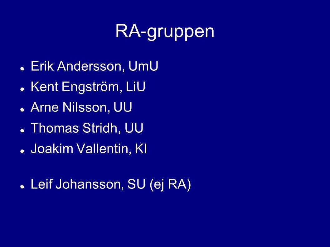 RA-gruppen Erik Andersson, UmU Kent Engström, LiU Arne Nilsson, UU Thomas Stridh, UU Joakim Vallentin, KI Leif Johansson, SU (ej RA)