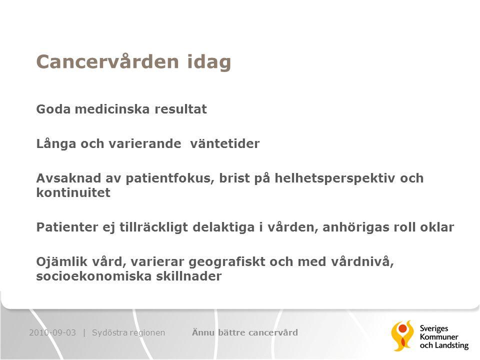 Cancervården idag Goda medicinska resultat Långa och varierande väntetider Avsaknad av patientfokus, brist på helhetsperspektiv och kontinuitet Patienter ej tillräckligt delaktiga i vården, anhörigas roll oklar Ojämlik vård, varierar geografiskt och med vårdnivå, socioekonomiska skillnader 2010-09-03 | Sydöstra regionenÄnnu bättre cancervård