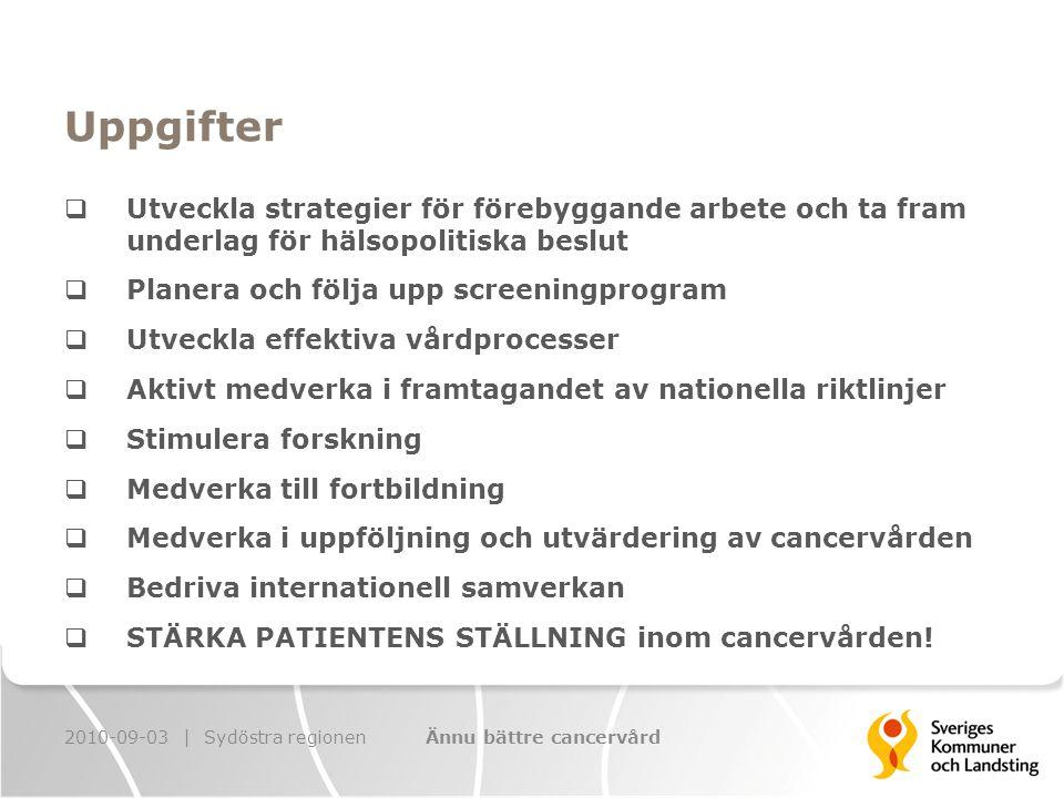 Uppgifter  Utveckla strategier för förebyggande arbete och ta fram underlag för hälsopolitiska beslut  Planera och följa upp screeningprogram  Utveckla effektiva vårdprocesser  Aktivt medverka i framtagandet av nationella riktlinjer  Stimulera forskning  Medverka till fortbildning  Medverka i uppföljning och utvärdering av cancervården  Bedriva internationell samverkan  STÄRKA PATIENTENS STÄLLNING inom cancervården.