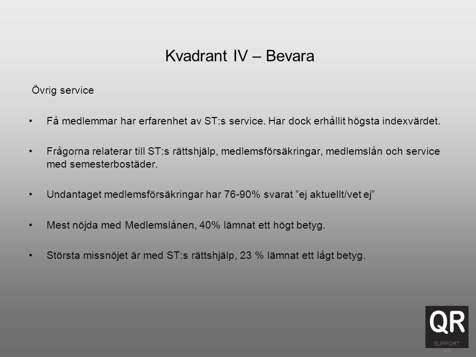 Kvadrant IV – Bevara Övrig service Få medlemmar har erfarenhet av ST:s service.