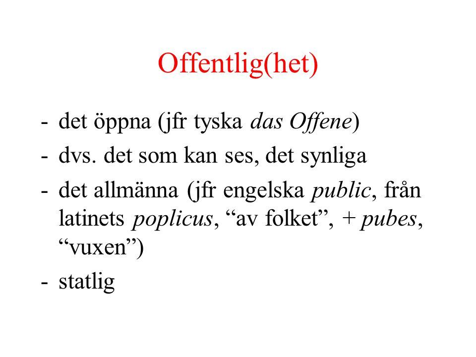 """Offentlig(het) -det öppna (jfr tyska das Offene) -dvs. det som kan ses, det synliga -det allmänna (jfr engelska public, från latinets poplicus, """"av fo"""