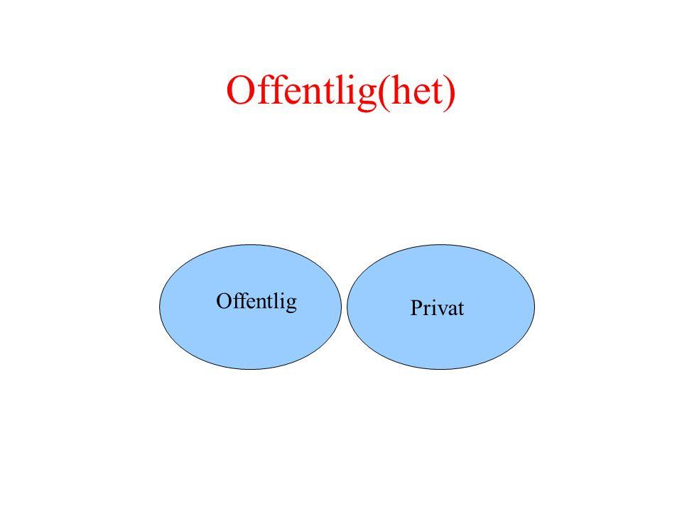 Offentlig(het) Privat Offentlig