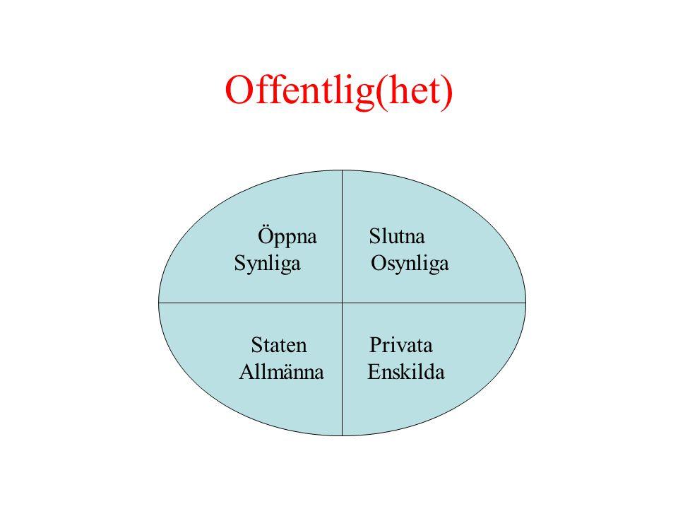 Offentlig(het) Öppna Slutna Synliga Osynliga Staten Privata Allmänna Enskilda