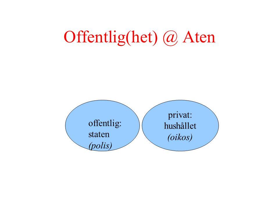 Offentlig(het) @ Aten privat: hushållet (oikos) offentlig: staten (polis)