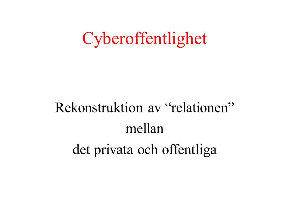 """Cyberoffentlighet Rekonstruktion av """"relationen"""" mellan det privata och offentliga"""
