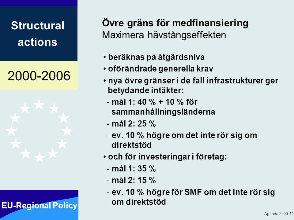 2000-2006 EU-Regional Policy Structural actions Agenda 2000 11 Övre gräns för medfinansiering Maximera hävstångseffekten beräknas på åtgärdsnivå oförändrade generella krav nya övre gränser i de fall infrastrukturer ger betydande intäkter: - mål 1: 40 % + 10 % för sammanhållningsländerna - mål 2: 25 % - ev.