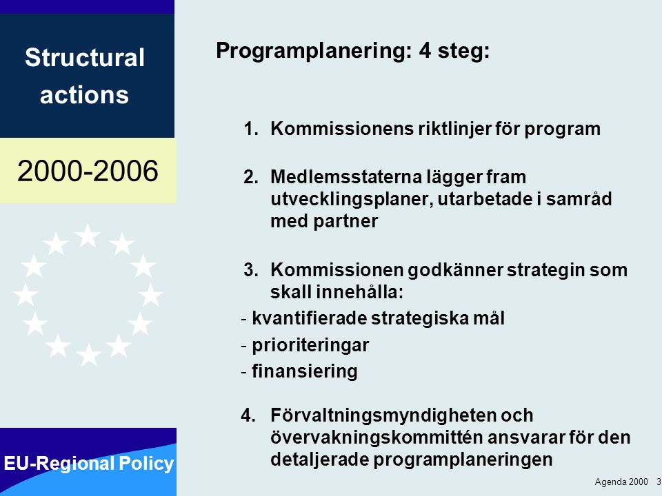 2000-2006 EU-Regional Policy Structural actions Agenda 2000 3 Programplanering: 4 steg: 1.Kommissionens riktlinjer för program 2.Medlemsstaterna lägger fram utvecklingsplaner, utarbetade i samråd med partner 3.Kommissionen godkänner strategin som skall innehålla: - kvantifierade strategiska mål - prioriteringar - finansiering 4.Förvaltningsmyndigheten och övervakningskommittén ansvarar för den detaljerade programplaneringen