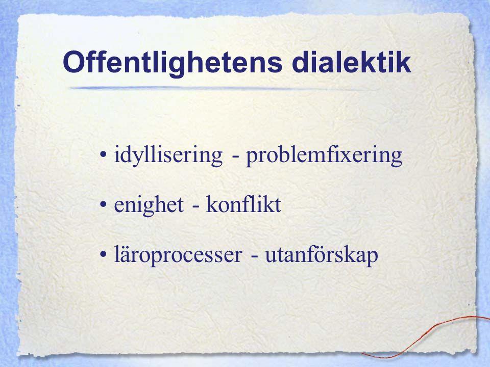 Offentlighetens dialektik idyllisering - problemfixering enighet - konflikt läroprocesser - utanförskap
