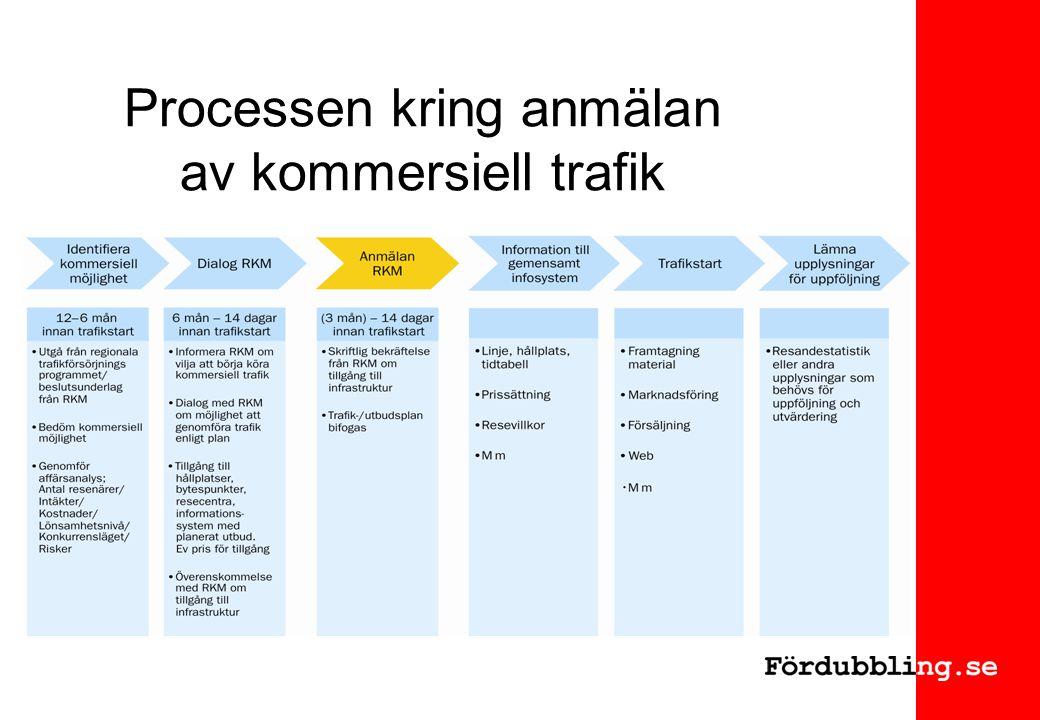 Förslag De aktiva linjetillstånd som gäller den 1/1-2012 bör gälla som anmälan till RKTM (övergångsregel) Tågtrafikens anmälnings- och registeringskrav löses via tågplaneprocessen (övergångsregel T12) Anmälan om kommersiell trafik, minst 14 arbetsdagar innan Registrering av trafikantinformation till en gemensam nationell databas, minst 7 arbetsdagar innan Eftermonterad fordonsutrustning – kollektivtrafik- företagets ansvar Infrastrukturfrågor löses i takt med efterfrågan,