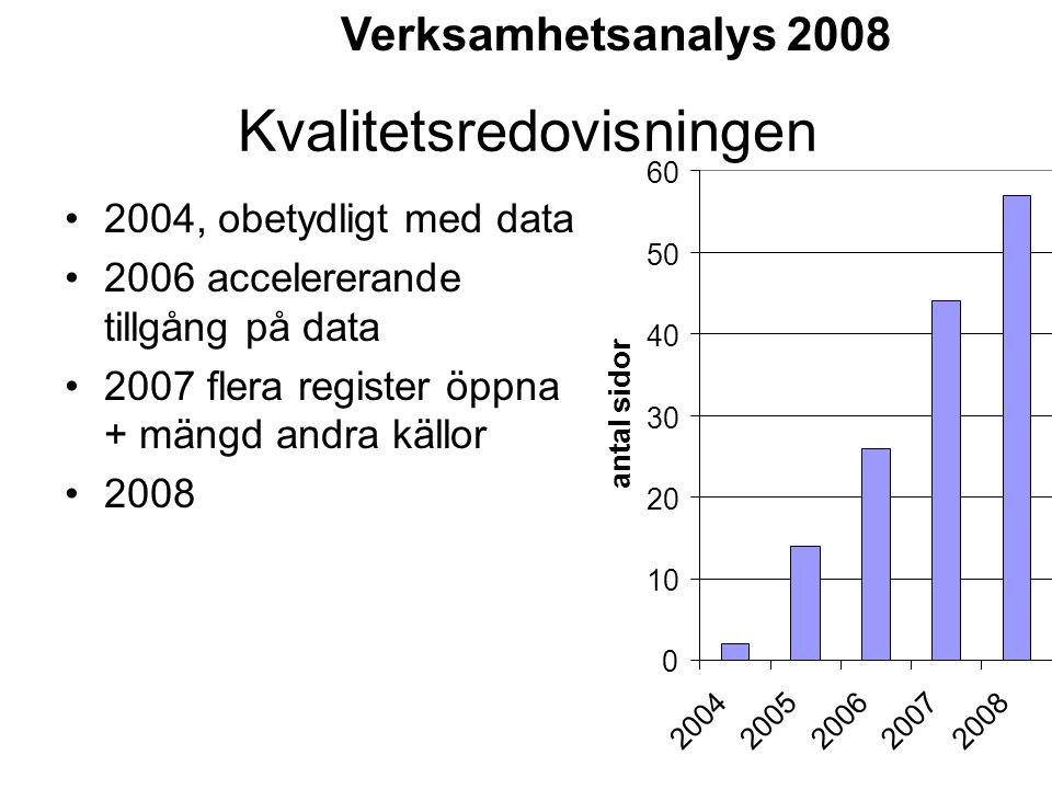 Kvalitetsredovisningen 2004, obetydligt med data 2006 accelererande tillgång på data 2007 flera register öppna + mängd andra källor 2008 Verksamhetsan