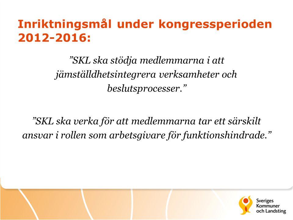 """Inriktningsmål under kongressperioden 2012-2016: """"SKL ska stödja medlemmarna i att jämställdhetsintegrera verksamheter och beslutsprocesser."""" """"SKL ska"""