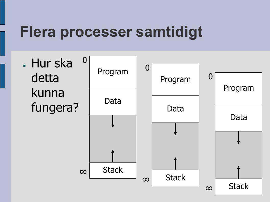 Flera processer samtidigt ● Hur ska detta kunna fungera.