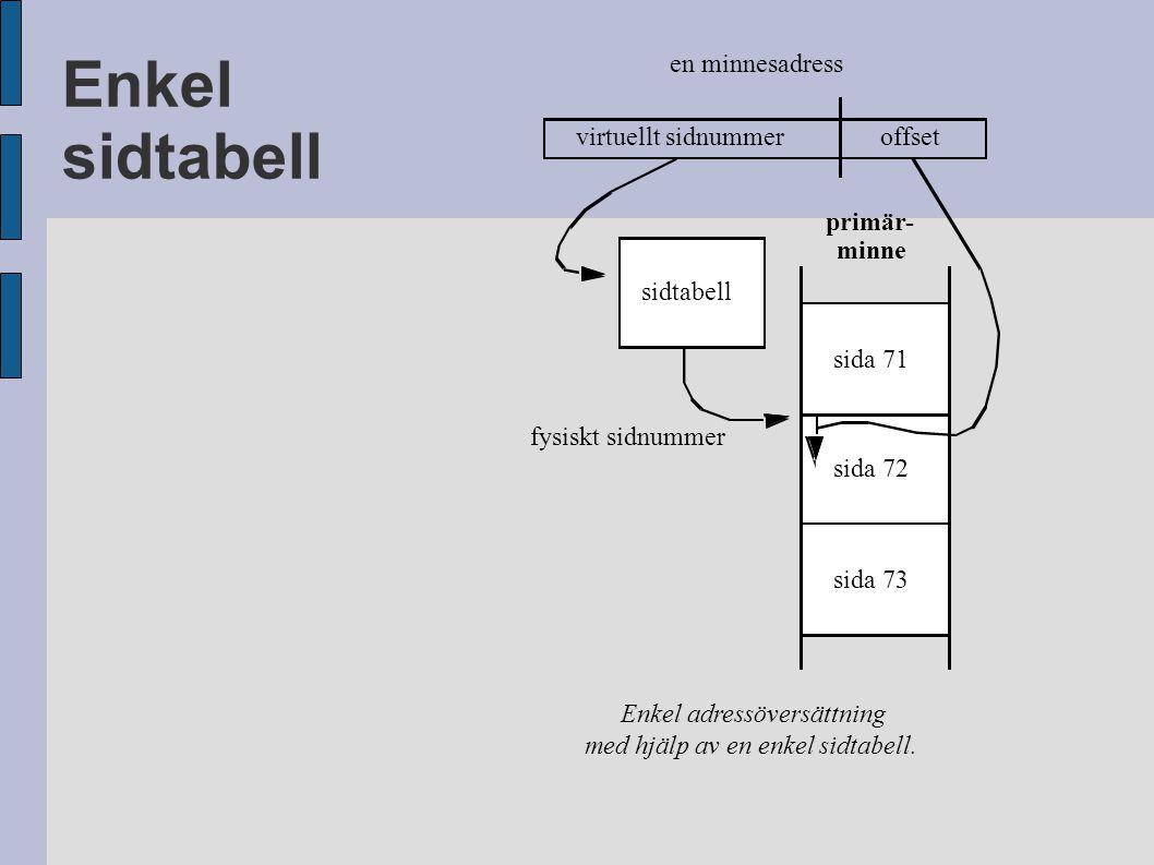 Enkel sidtabell en minnesadress virtuellt sidnummeroffset Enkel adressöversättning med hjälp av en enkel sidtabell.