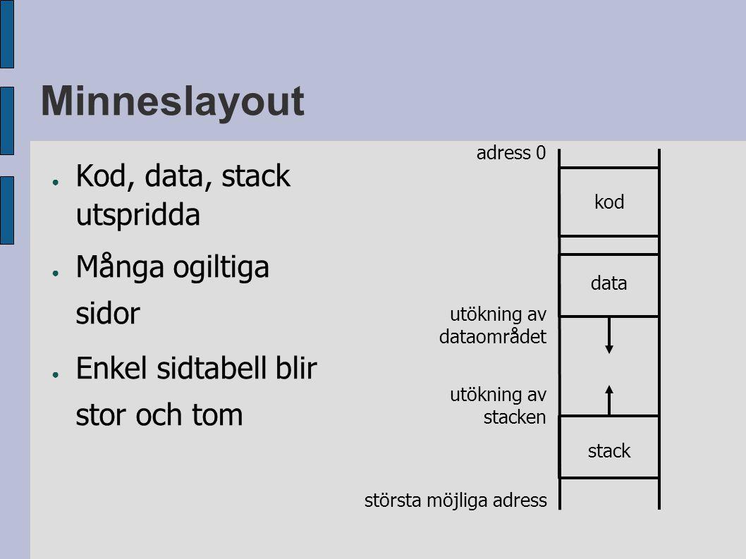 Minneslayout ● Kod, data, stack utspridda ● Många ogiltiga sidor ● Enkel sidtabell blir stor och tom adress 0 största möjliga adress kod data stack utökning av dataområdet utökning av stacken