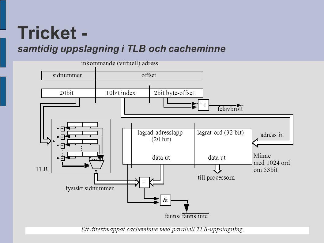 Tricket - samtidig uppslagning i TLB och cacheminne inkommande (virtuell) adress offsetsidnummer Ett direktmappat cacheminne med parallell TLB-uppslagning.