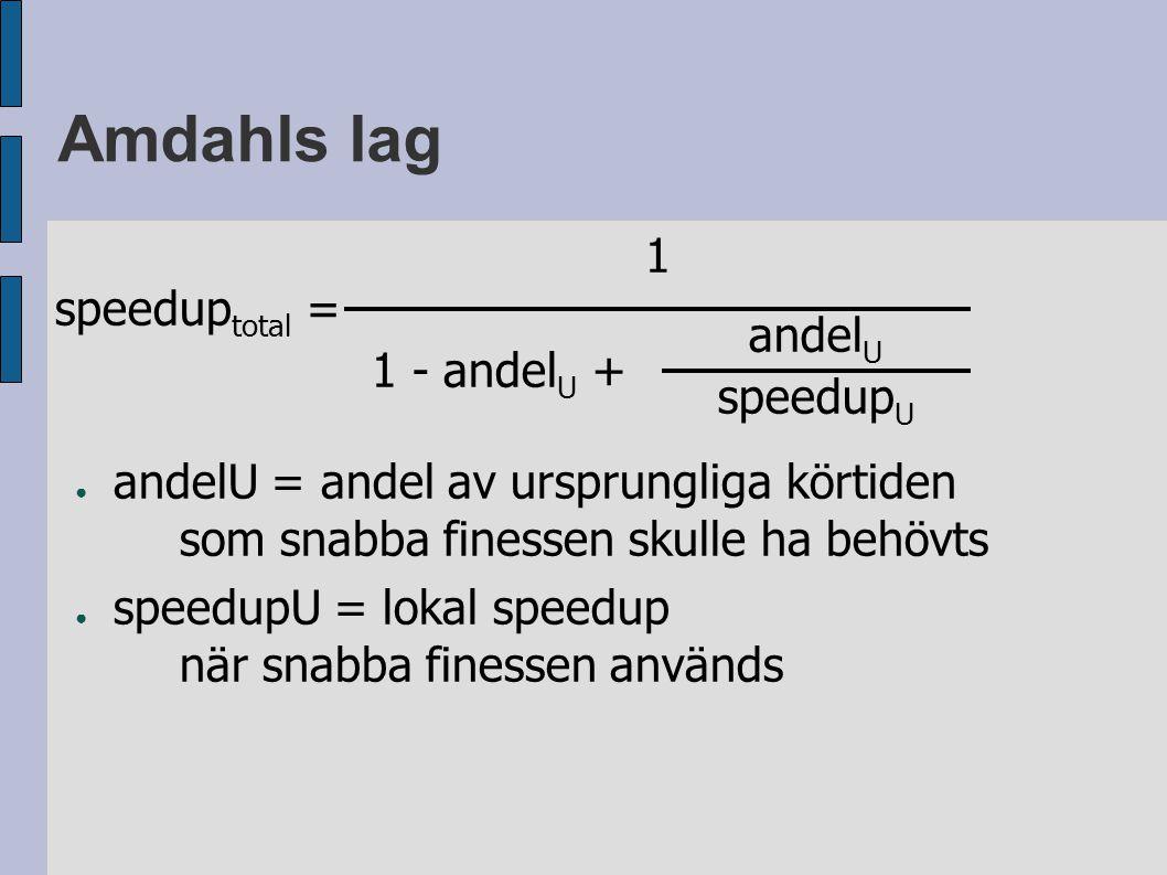 Amdahls lag ● andelU = andel av ursprungliga körtiden som snabba finessen skulle ha behövts ● speedupU = lokal speedup när snabba finessen används 1 1 - andel U + speedup total = andel U speedup U