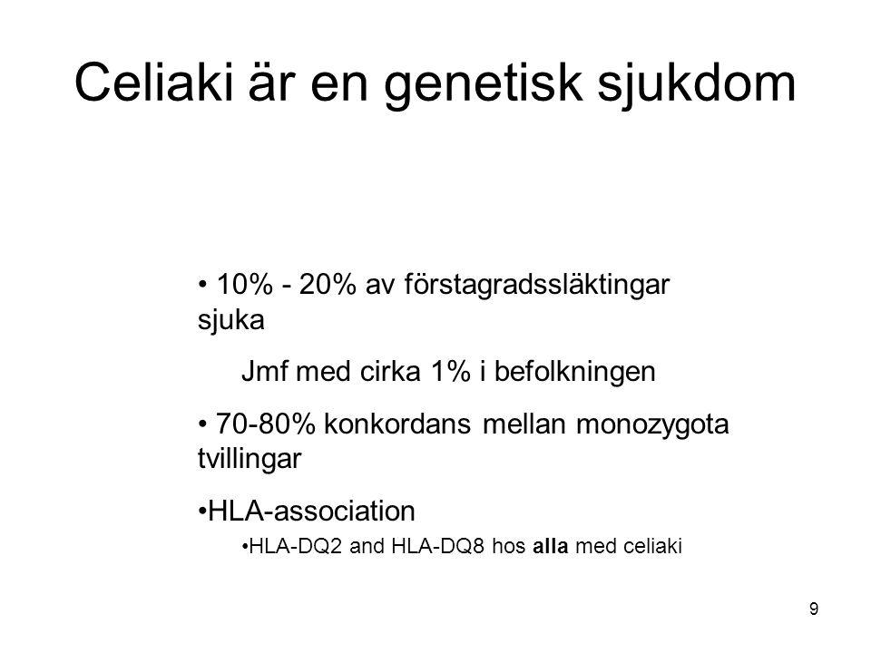 9 10% - 20% av förstagradssläktingar sjuka Jmf med cirka 1% i befolkningen 70-80% konkordans mellan monozygota tvillingar HLA-association HLA-DQ2 and