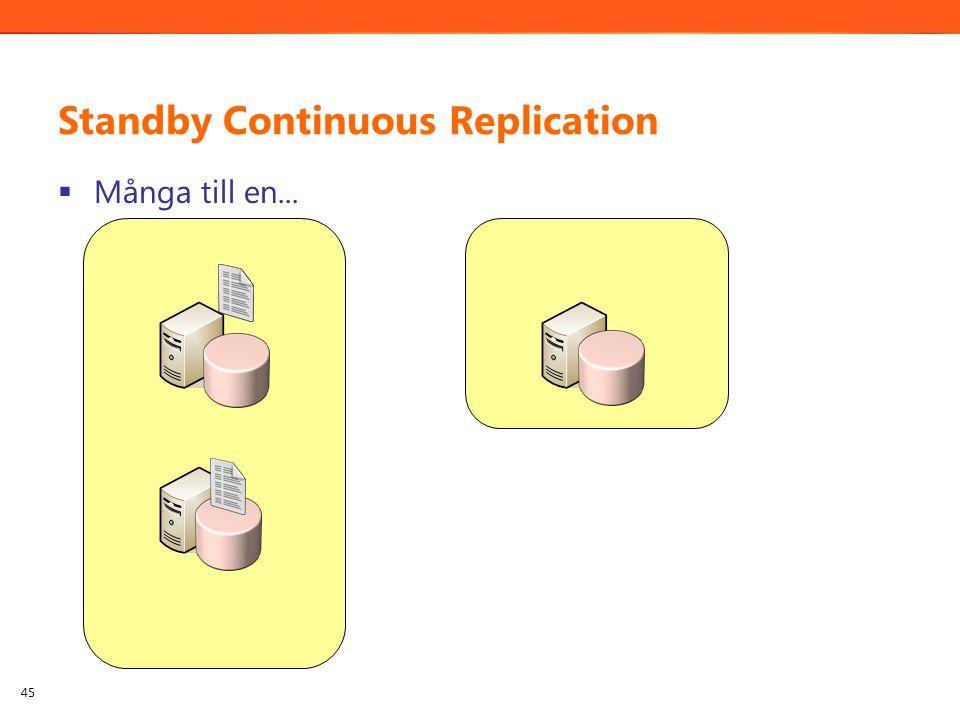 Standby Continuous Replication  Många till en... 45