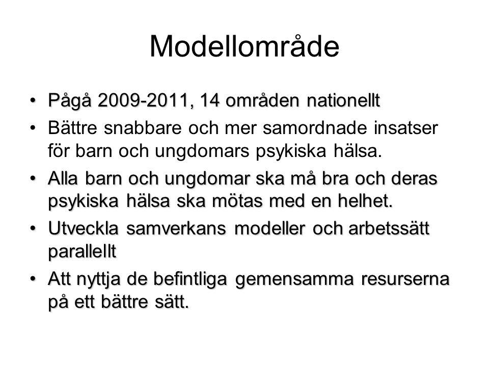 Modellområde Pågå 2009-2011, 14 områden nationelltPågå 2009-2011, 14 områden nationellt Bättre snabbare och mer samordnade insatser för barn och ungdomars psykiska hälsa.