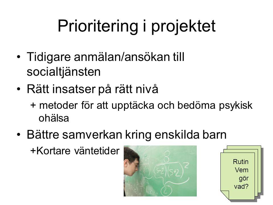 Prioritering i projektet Tidigare anmälan/ansökan till socialtjänsten Rätt insatser på rätt nivå + metoder för att upptäcka och bedöma psykisk ohälsa Bättre samverkan kring enskilda barn +Kortare väntetider Rutin Vem gör vad.