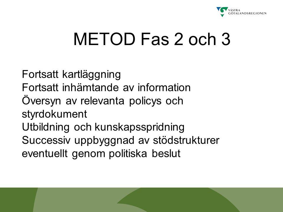 METOD Fas 2 och 3 Fortsatt kartläggning Fortsatt inhämtande av information Översyn av relevanta policys och styrdokument Utbildning och kunskapsspridn