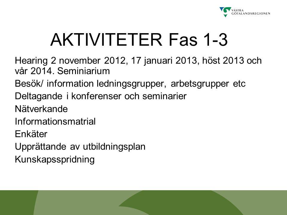 AKTIVITETER Fas 1-3 Hearing 2 november 2012, 17 januari 2013, höst 2013 och vår 2014. Seminiarium Besök/ information ledningsgrupper, arbetsgrupper et