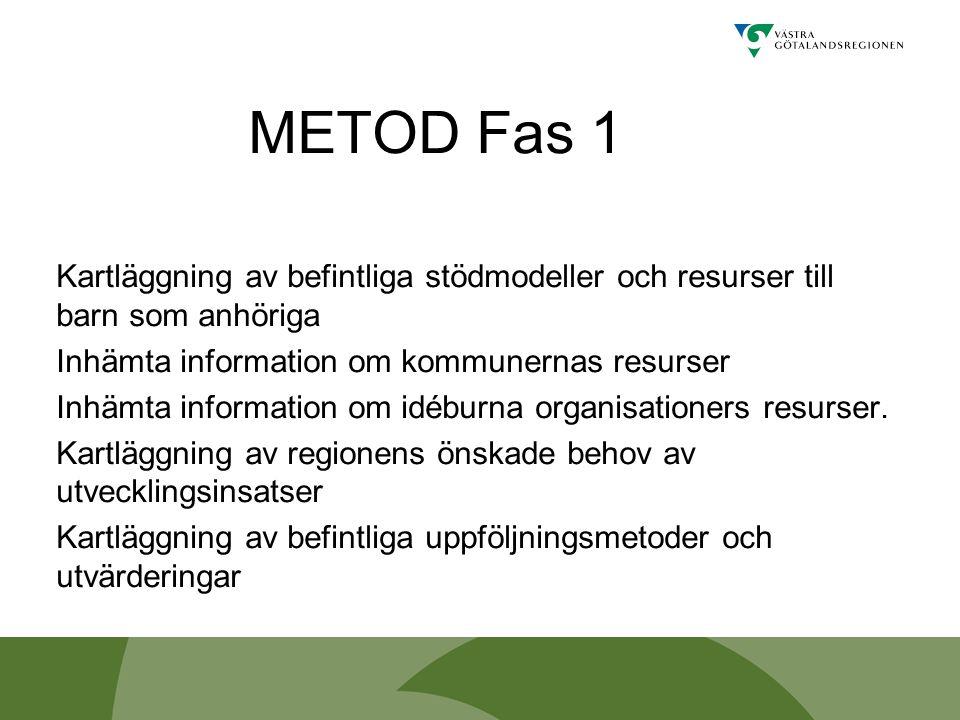 METOD Fas 1 Kartläggning av befintliga stödmodeller och resurser till barn som anhöriga Inhämta information om kommunernas resurser Inhämta informatio
