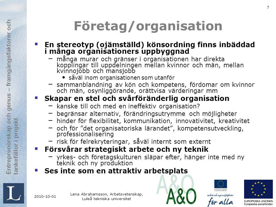Entreprenörskap och genus framgångsfaktorer och tankefällor i projekt Entreprenörskap och genus – framgångsfaktorer och tankefällor i projekt 2010-10-