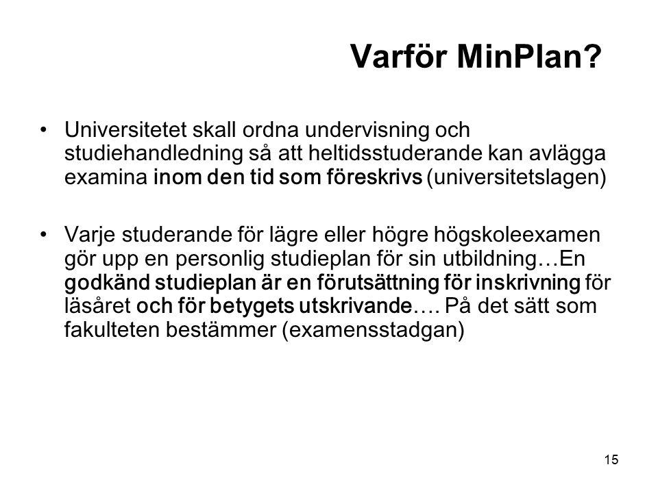 15 Varför MinPlan.