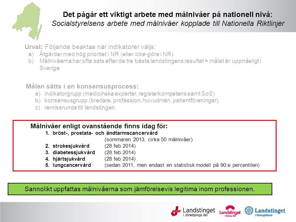 Det pågår ett viktigt arbete med målnivåer på nationell nivå: Socialstyrelsens arbete med målnivåer kopplade till Nationella Riktlinjer Urval: Följand