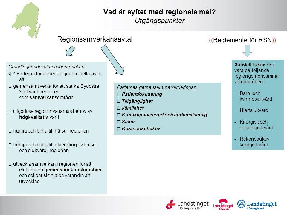 Vad är syftet med regionala mål? Utgångspunkter Grundläggande intressegemenskap § 2 Parterna förbinder sig genom detta avtal att  gemensamt verka för