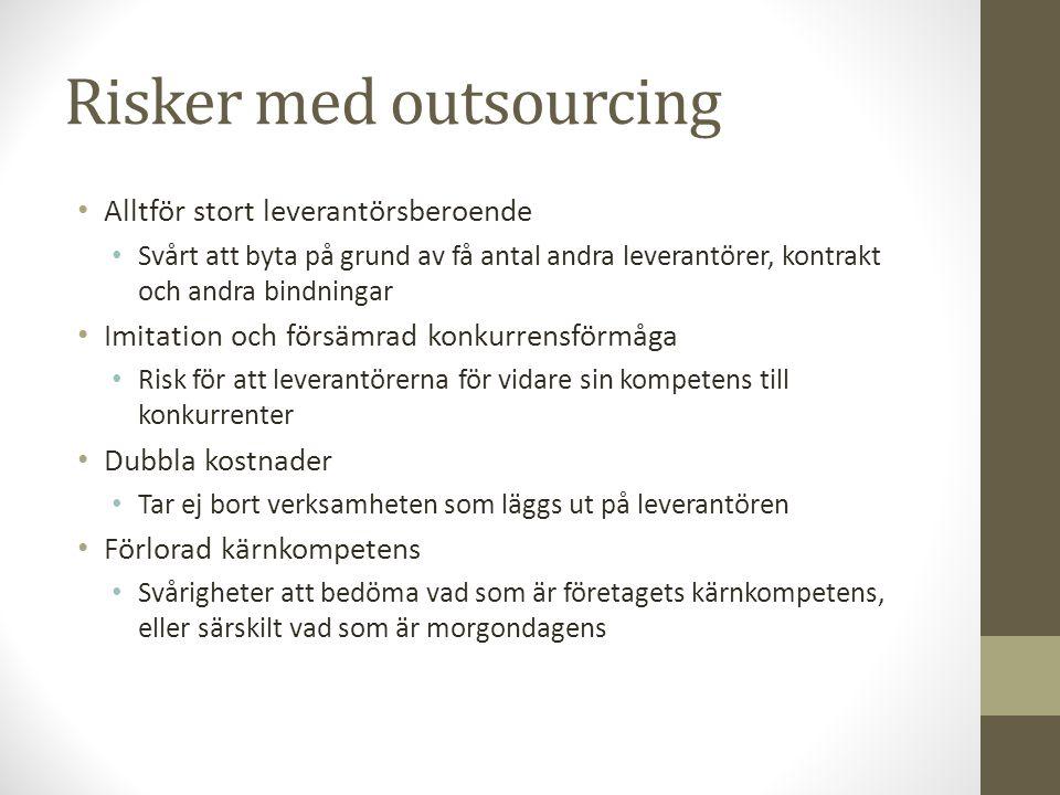 Risker med outsourcing Alltför stort leverantörsberoende Svårt att byta på grund av få antal andra leverantörer, kontrakt och andra bindningar Imitati