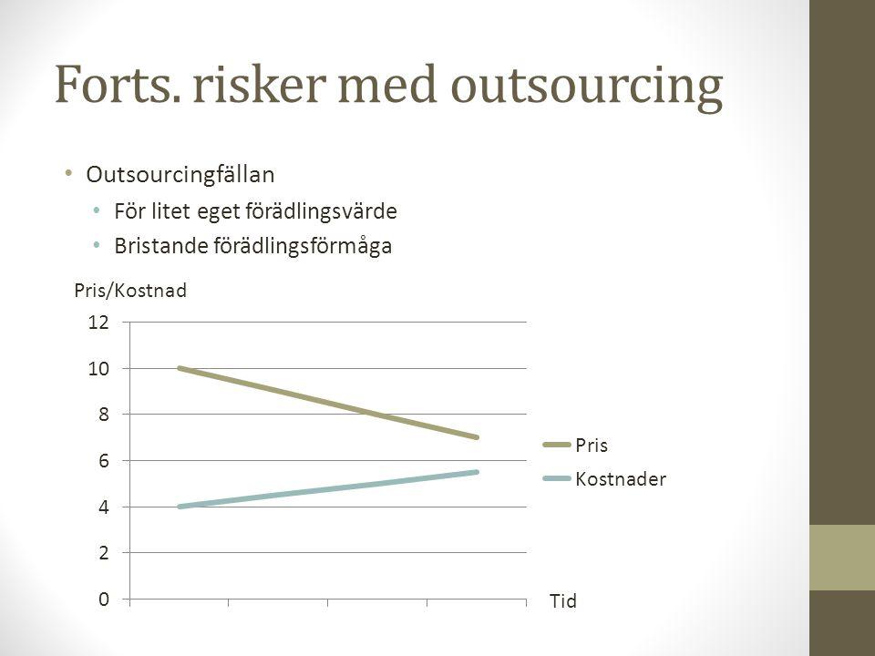 Forts. risker med outsourcing Outsourcingfällan För litet eget förädlingsvärde Bristande förädlingsförmåga Tid Pris/Kostnad