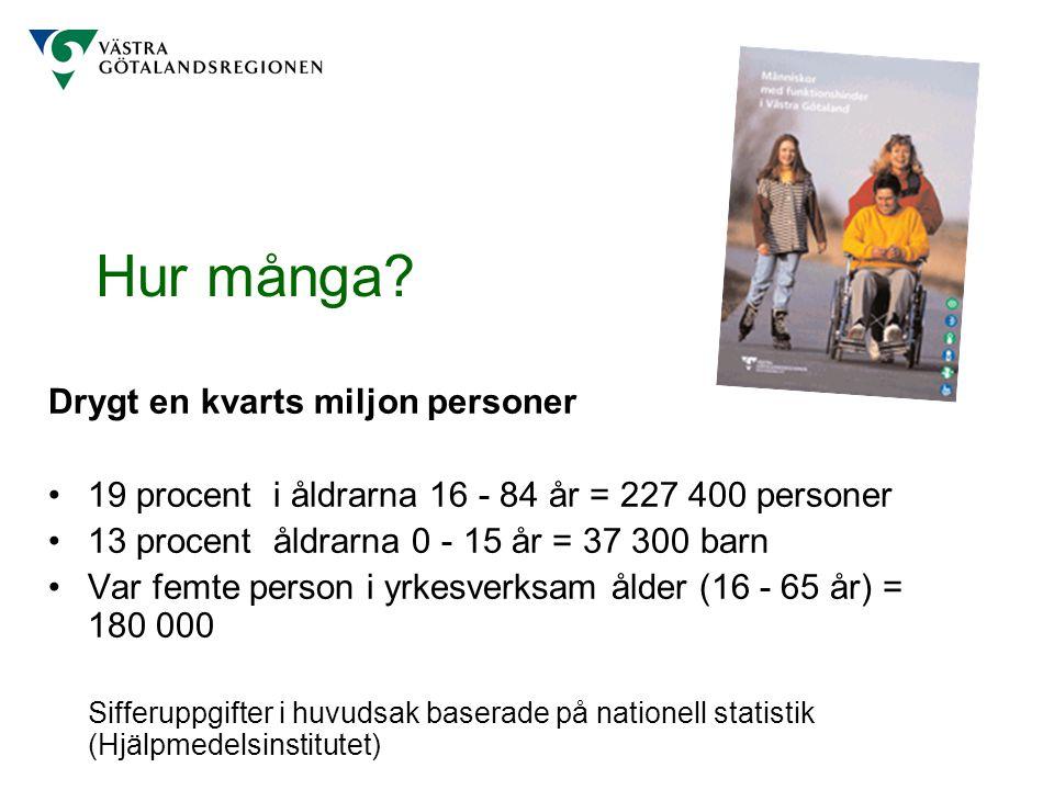 Hur många? Drygt en kvarts miljon personer 19 procent i åldrarna 16 - 84 år = 227 400 personer 13 procent åldrarna 0 - 15 år = 37 300 barn Var femte p