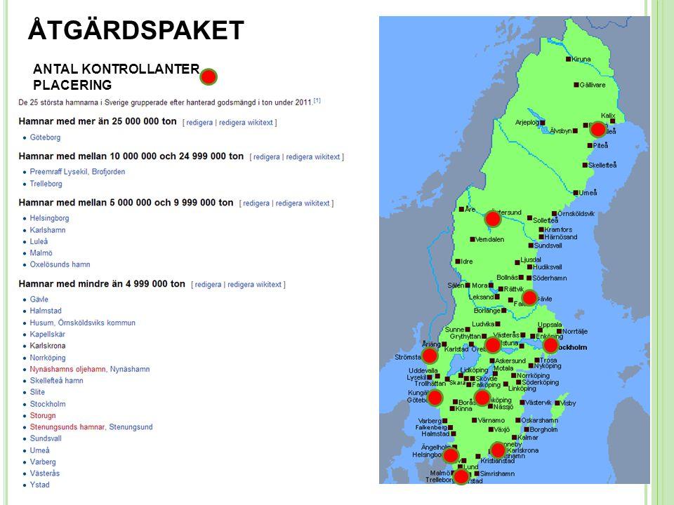 ANTAL KONTROLLANTER PLACERING ÅTGÄRDSPAKET