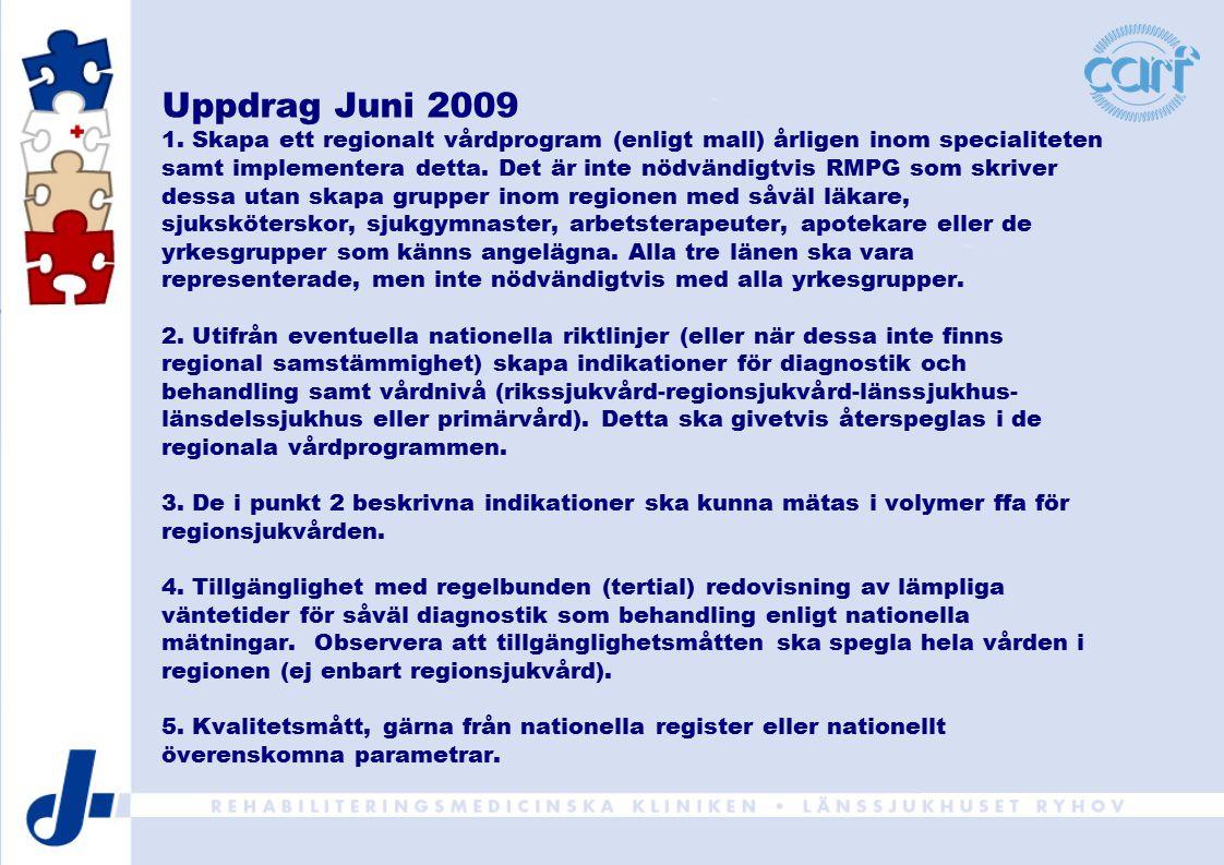 Uppdrag Juni 2009 1. Skapa ett regionalt vårdprogram (enligt mall) årligen inom specialiteten samt implementera detta. Det är inte nödvändigtvis RMPG