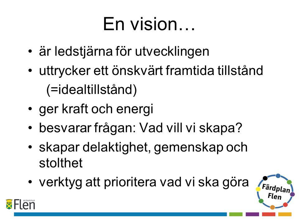 En vision… är ledstjärna för utvecklingen uttrycker ett önskvärt framtida tillstånd (=idealtillstånd) ger kraft och energi besvarar frågan: Vad vill v