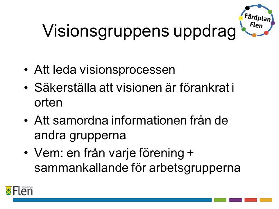 Visionsgruppens uppdrag Att leda visionsprocessen Säkerställa att visionen är förankrat i orten Att samordna informationen från de andra grupperna Vem