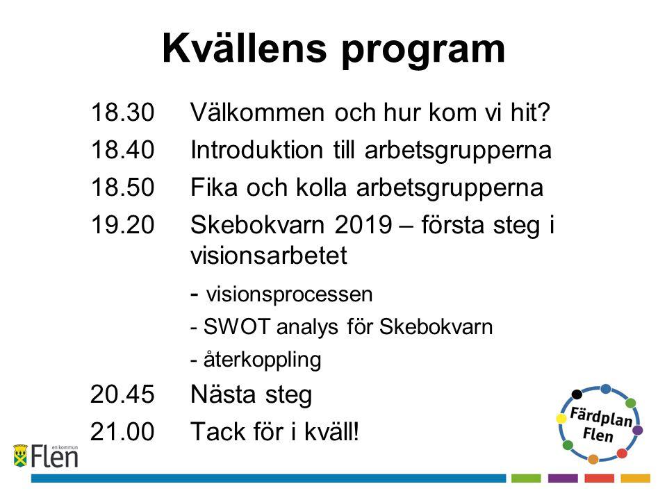 Kvällens program 18.30 Välkommen och hur kom vi hit? 18.40Introduktion till arbetsgrupperna 18.50Fika och kolla arbetsgrupperna 19.20Skebokvarn 2019 –