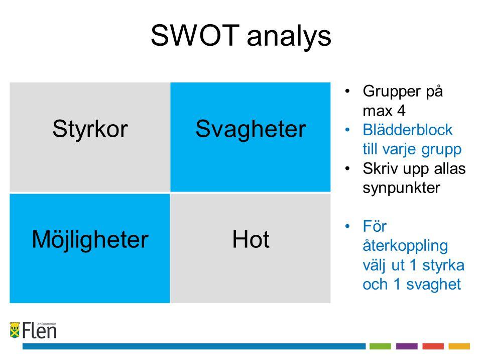 SWOT analys StyrkorSvagheter MöjligheterHot Grupper på max 4 Blädderblock till varje grupp Skriv upp allas synpunkter För återkoppling välj ut 1 styrk