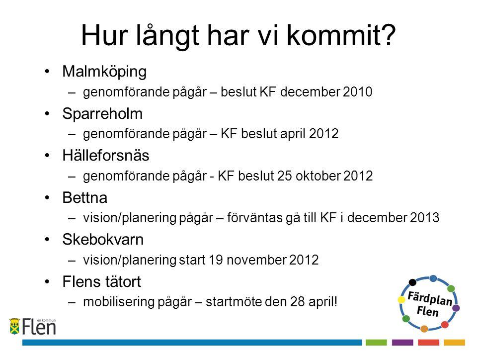 Hur långt har vi kommit? Malmköping –genomförande pågår – beslut KF december 2010 Sparreholm –genomförande pågår – KF beslut april 2012 Hälleforsnäs –
