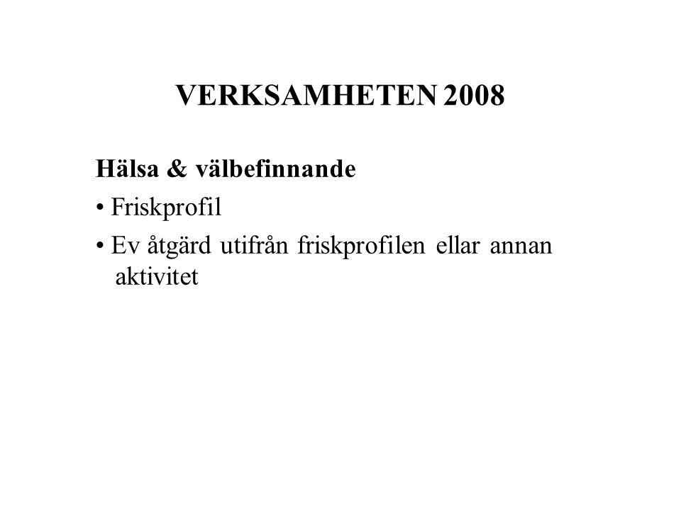 VERKSAMHETEN 2008 Hälsa & välbefinnande Friskprofil Ev åtgärd utifrån friskprofilen ellar annan aktivitet