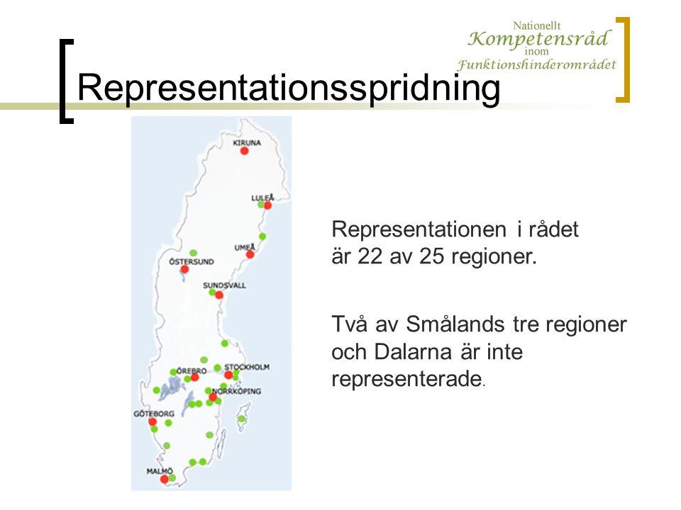 Representationsspridning Representationen i rådet är 22 av 25 regioner. Två av Smålands tre regioner och Dalarna är inte representerade.