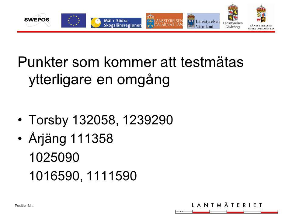 Position Mitt Punkter som kommer att testmätas ytterligare en omgång Torsby 132058, 1239290 Årjäng 111358 1025090 1016590, 1111590
