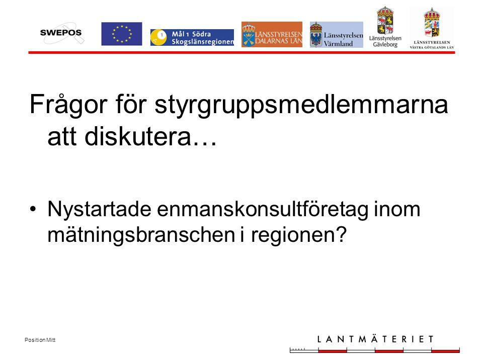 Position Mitt Frågor för styrgruppsmedlemmarna att diskutera… Nystartade enmanskonsultföretag inom mätningsbranschen i regionen