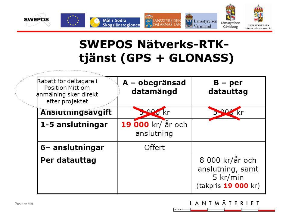 Position Mitt A – obegränsad datamängd B – per datauttag Anslutningsavgift5 000 kr 1-5 anslutningar19 000 kr/ år och anslutning 6– anslutningarOffert Per datauttag8 000 kr/år och anslutning, samt 5 kr/min (takpris 19 000 kr) Rabatt för deltagare i Position Mitt om anmälning sker direkt efter projektet SWEPOS Nätverks-RTK- tjänst (GPS + GLONASS)